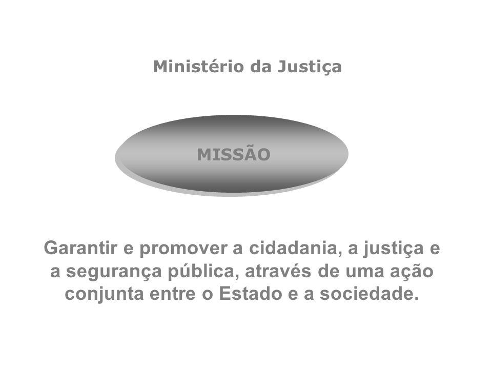 Ministério da Justiça MISSÃO.