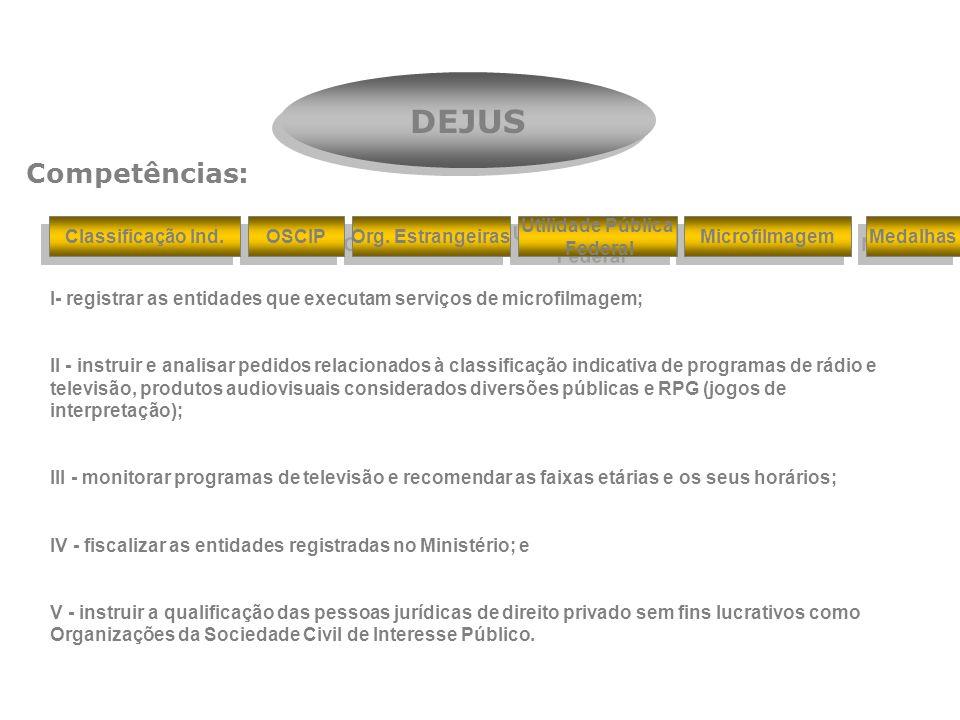 DEJUS Competências: Classificação Ind. OSCIP Org. Estrangeiras