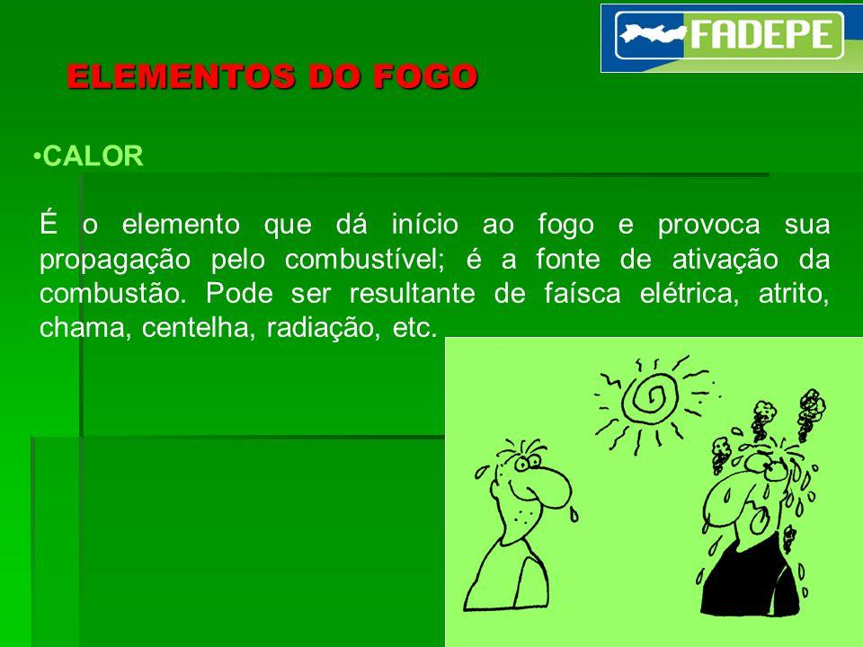 ELEMENTOS DO FOGO CALOR