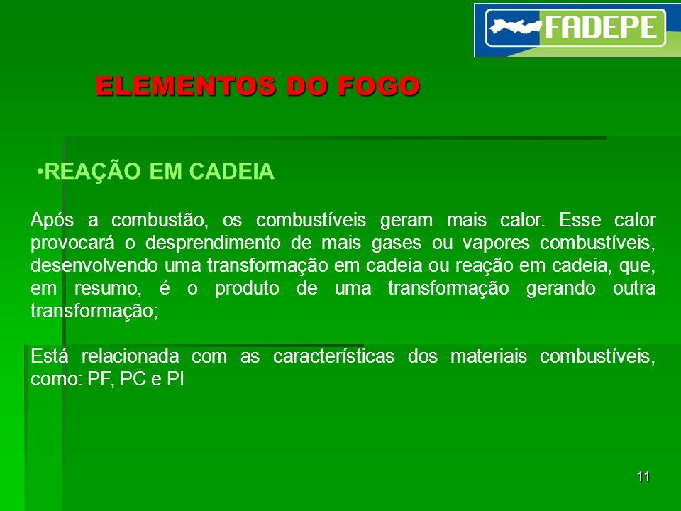 ELEMENTOS DO FOGO REAÇÃO EM CADEIA