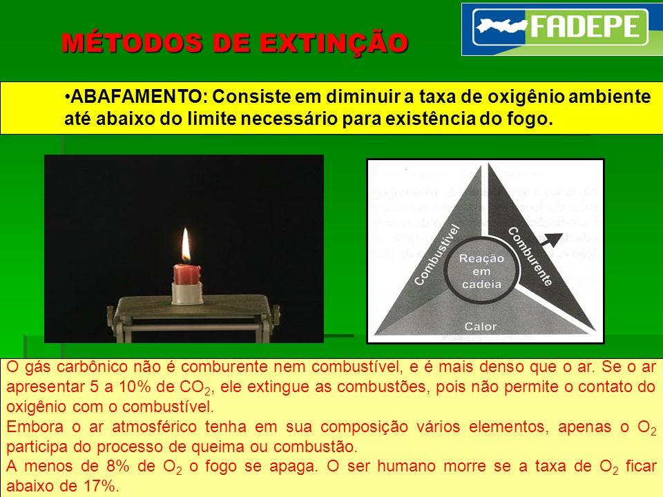MÉTODOS DE EXTINÇÃO ABAFAMENTO: Consiste em diminuir a taxa de oxigênio ambiente até abaixo do limite necessário para existência do fogo.
