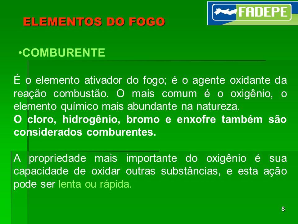ELEMENTOS DO FOGO COMBURENTE