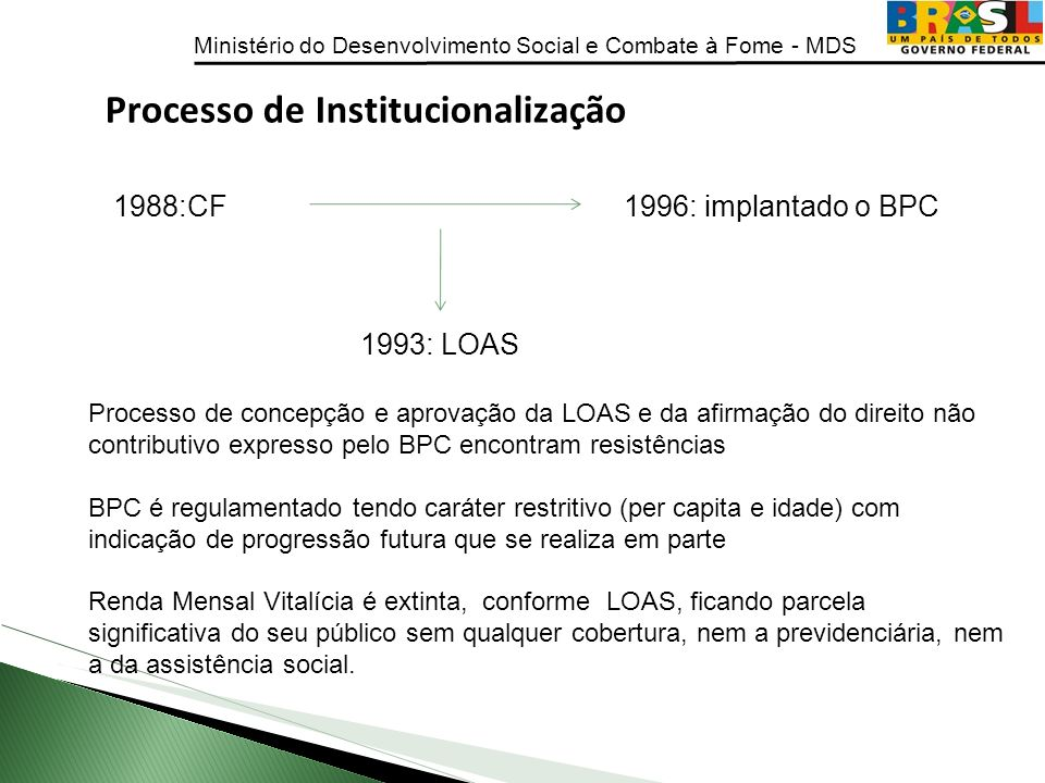 Processo de Institucionalização