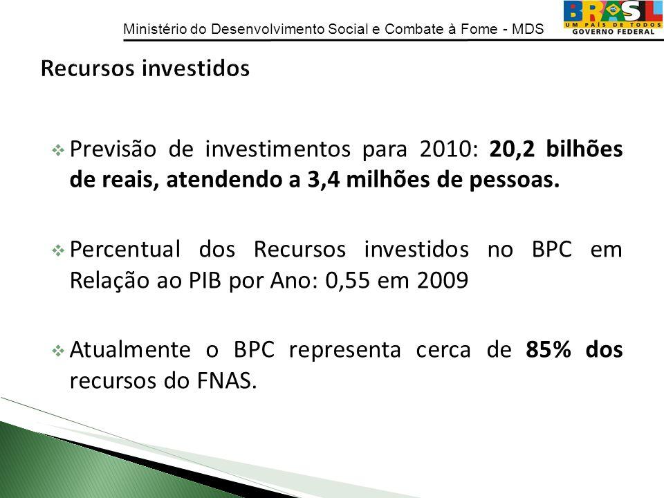 Recursos investidosPrevisão de investimentos para 2010: 20,2 bilhões de reais, atendendo a 3,4 milhões de pessoas.