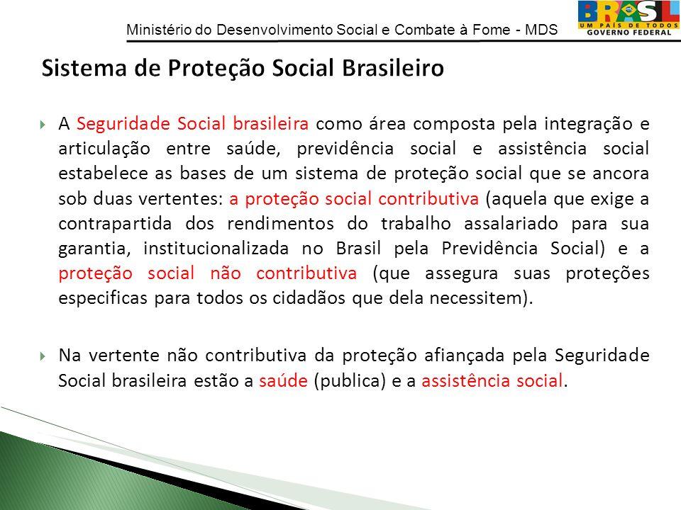 Sistema de Proteção Social Brasileiro