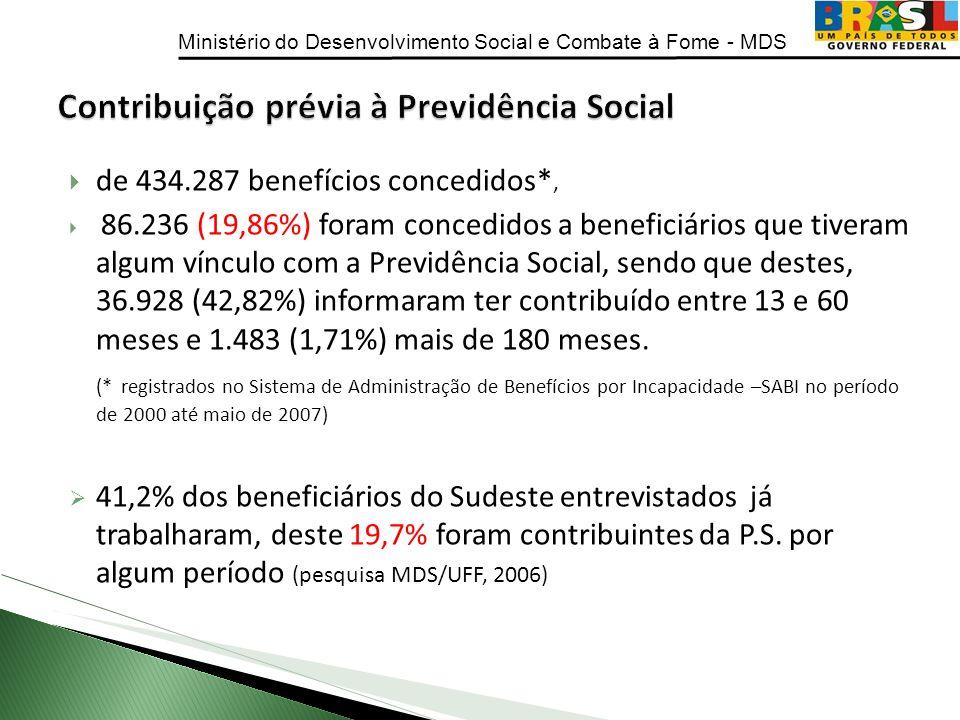 Contribuição prévia à Previdência Social