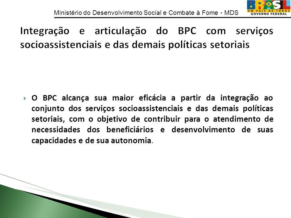 Integração e articulação do BPC com serviços socioassistenciais e das demais políticas setoriais