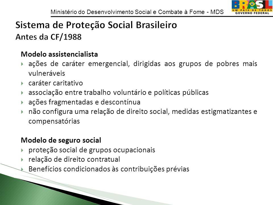 Sistema de Proteção Social Brasileiro Antes da CF/1988