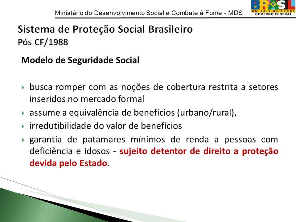 Sistema de Proteção Social Brasileiro Pós CF/1988