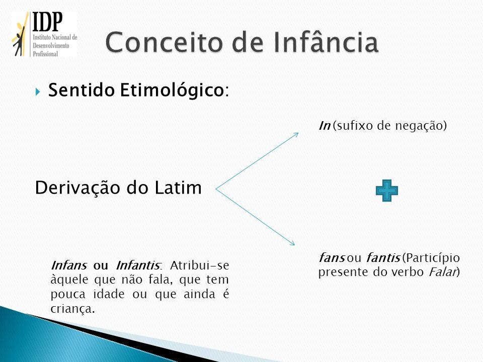 Conceito de Infância Sentido Etimológico: Derivação do Latim