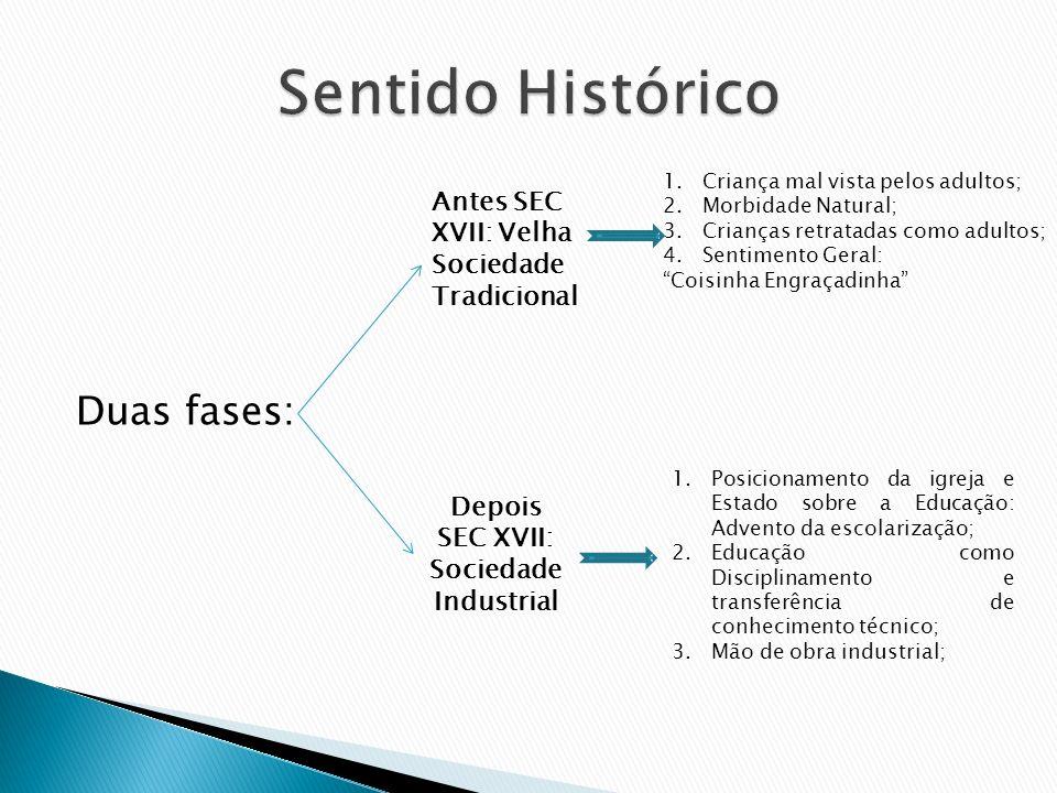 Depois SEC XVII: Sociedade Industrial