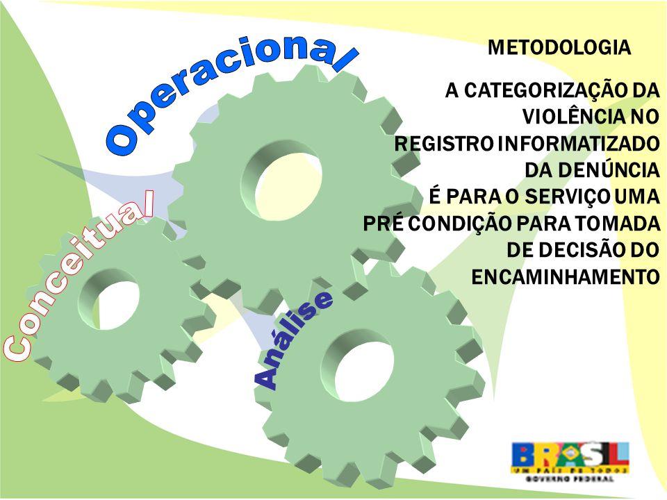 Operacional Conceitual Análise METODOLOGIA