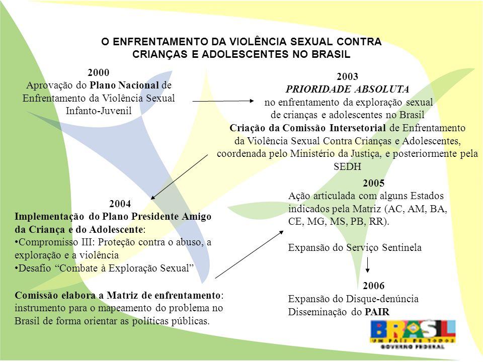 O ENFRENTAMENTO DA VIOLÊNCIA SEXUAL CONTRA