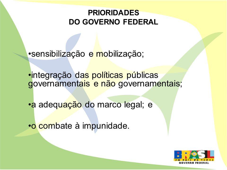 PRIORIDADES DO GOVERNO FEDERAL