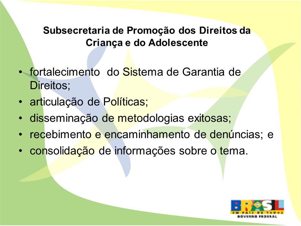 Subsecretaria de Promoção dos Direitos da Criança e do Adolescente