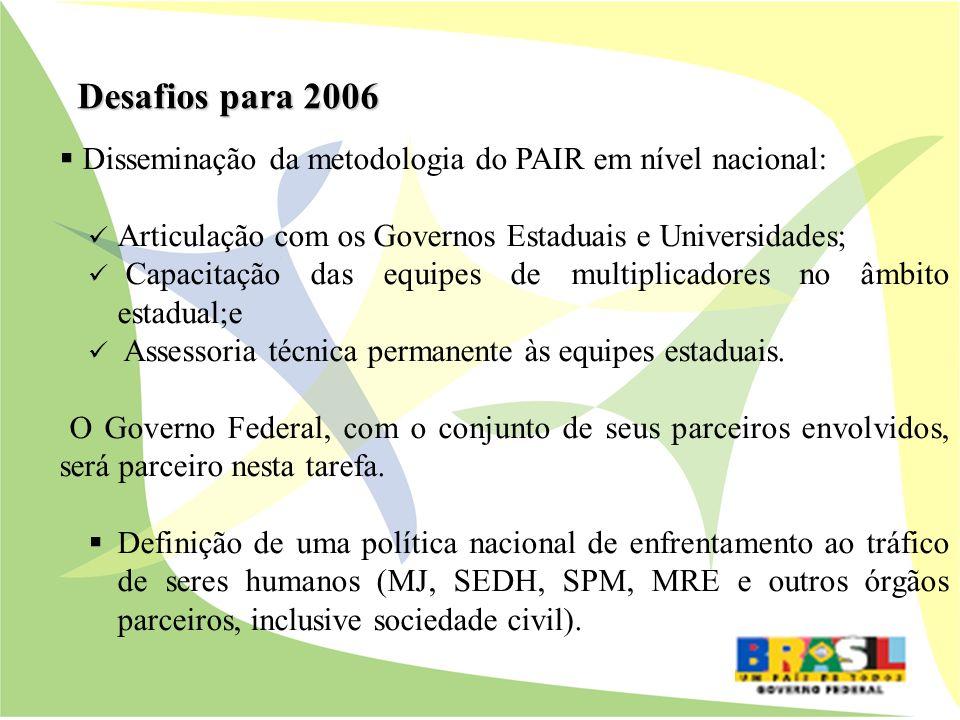 Desafios para 2006 Disseminação da metodologia do PAIR em nível nacional: Articulação com os Governos Estaduais e Universidades;
