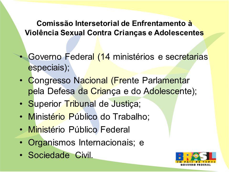 Governo Federal (14 ministérios e secretarias especiais);