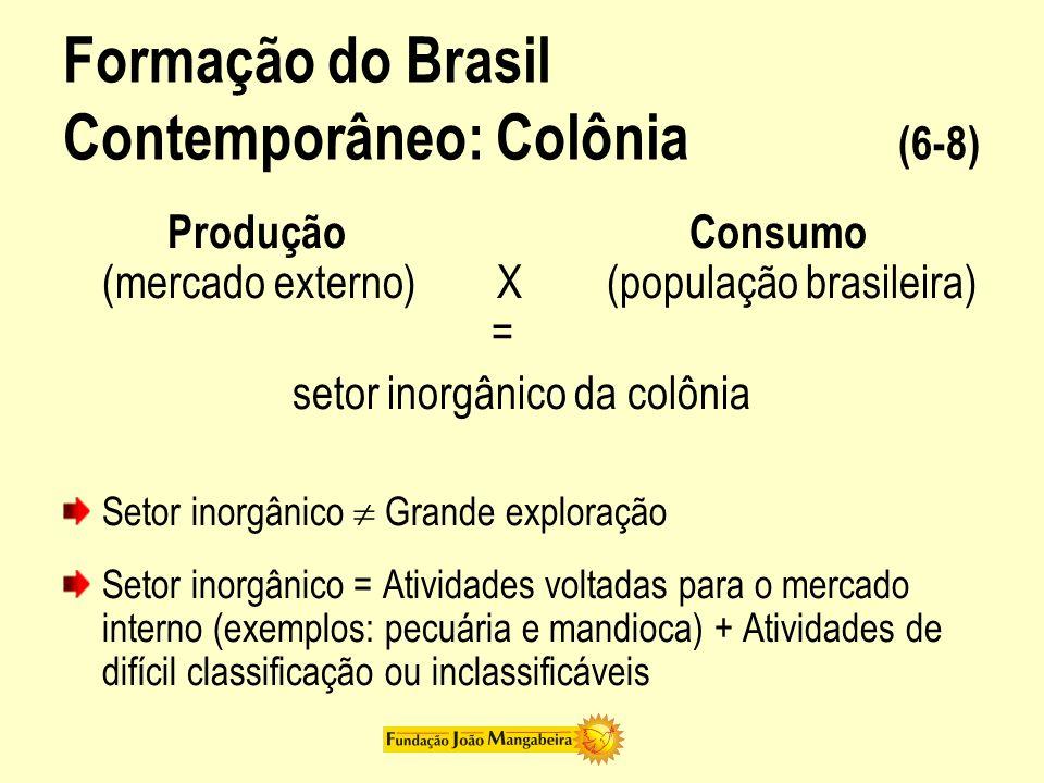 Formação do Brasil Contemporâneo: Colônia (6-8)
