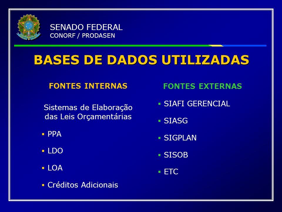 BASES DE DADOS UTILIZADAS