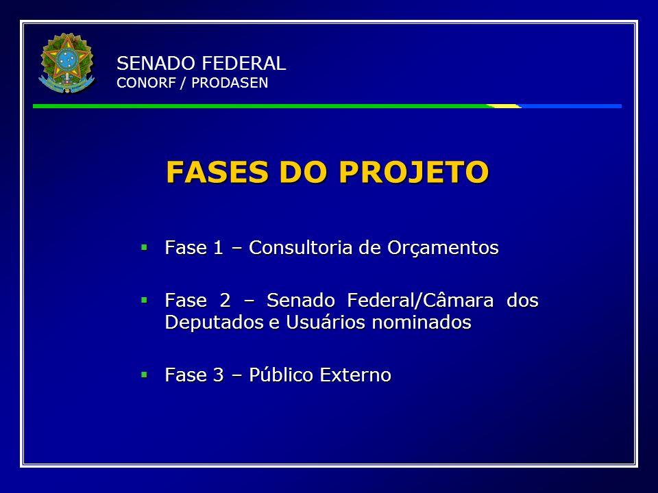 FASES DO PROJETO SENADO FEDERAL CONORF / PRODASEN