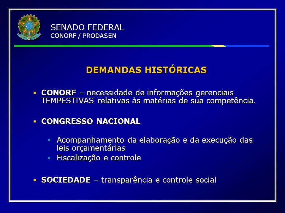 SENADO FEDERAL CONORF / PRODASEN