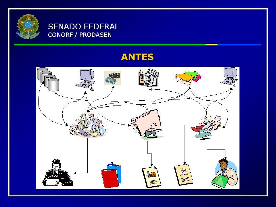 ANTES SENADO FEDERAL CONORF / PRODASEN Essência do slide: