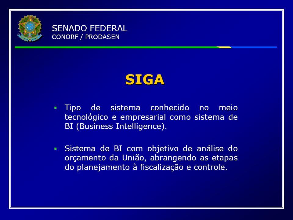 SIGA SENADO FEDERAL CONORF / PRODASEN
