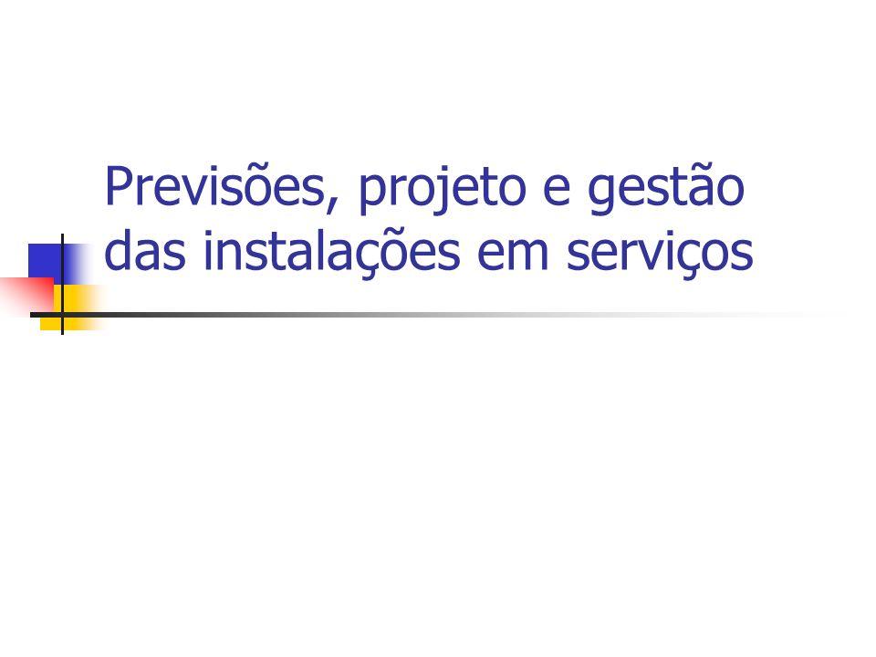 Previsões, projeto e gestão das instalações em serviços