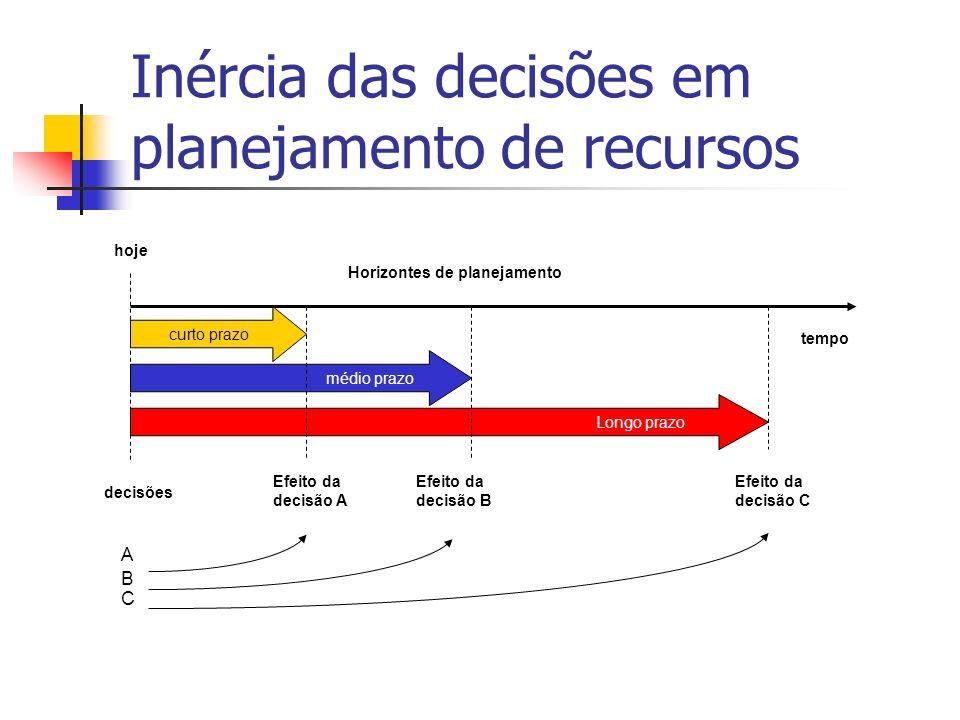 Inércia das decisões em planejamento de recursos