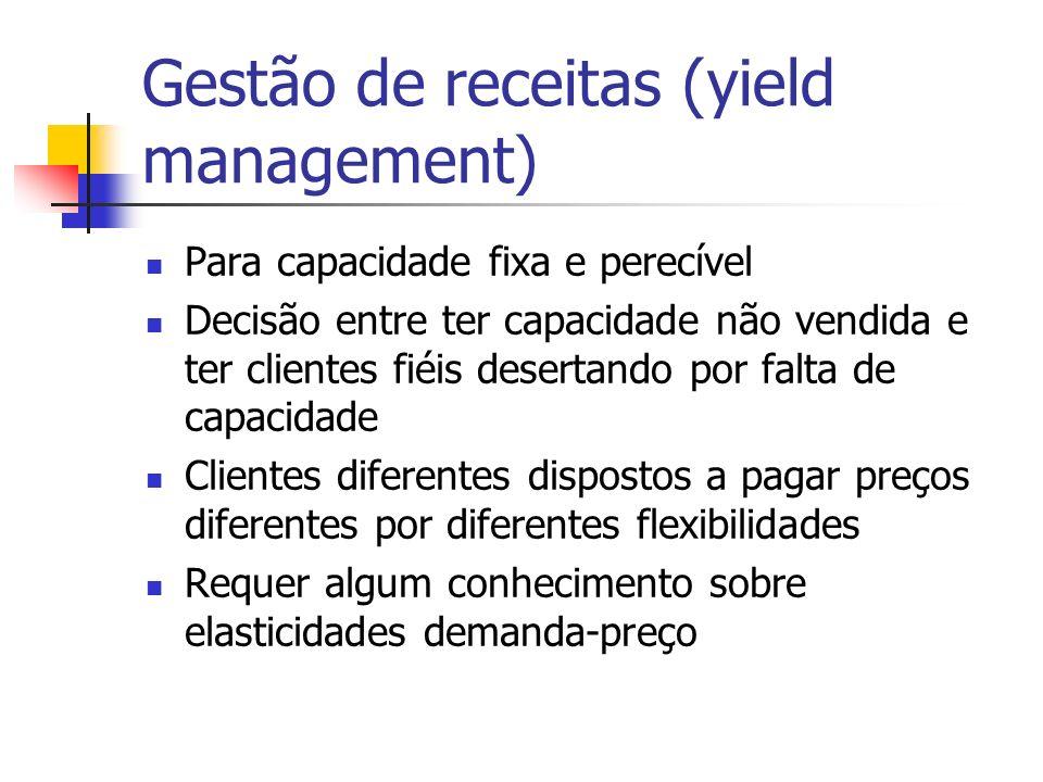 Gestão de receitas (yield management)