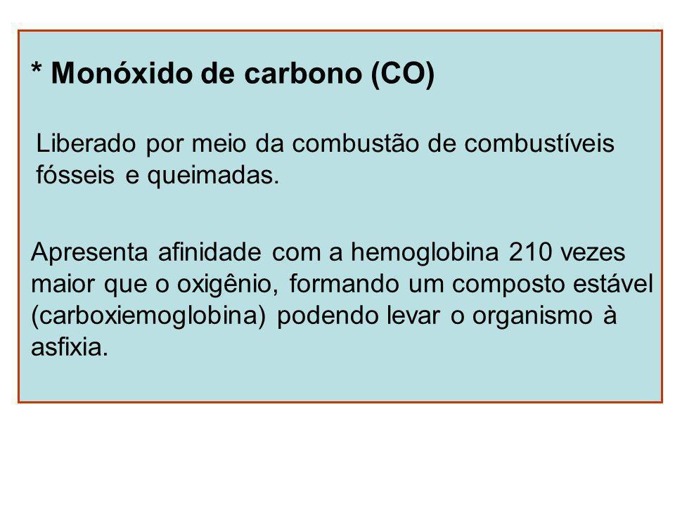 * Monóxido de carbono (CO)