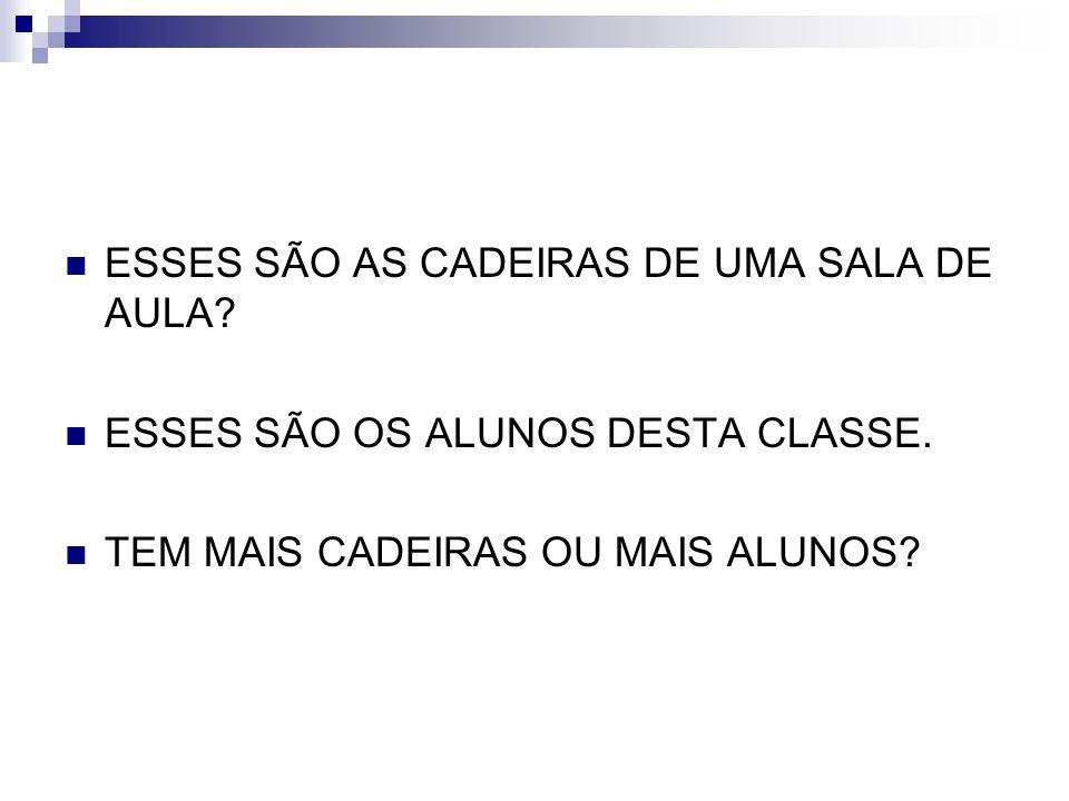 ESSES SÃO AS CADEIRAS DE UMA SALA DE AULA