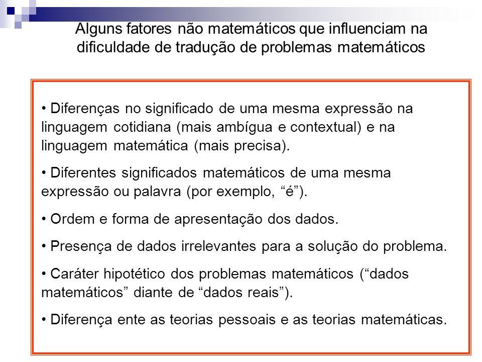 Alguns fatores não matemáticos que influenciam na dificuldade de tradução de problemas matemáticos