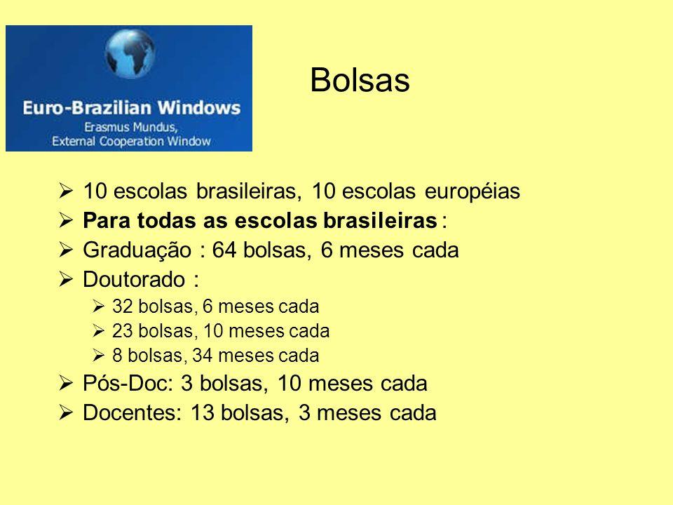 Bolsas 10 escolas brasileiras, 10 escolas européias