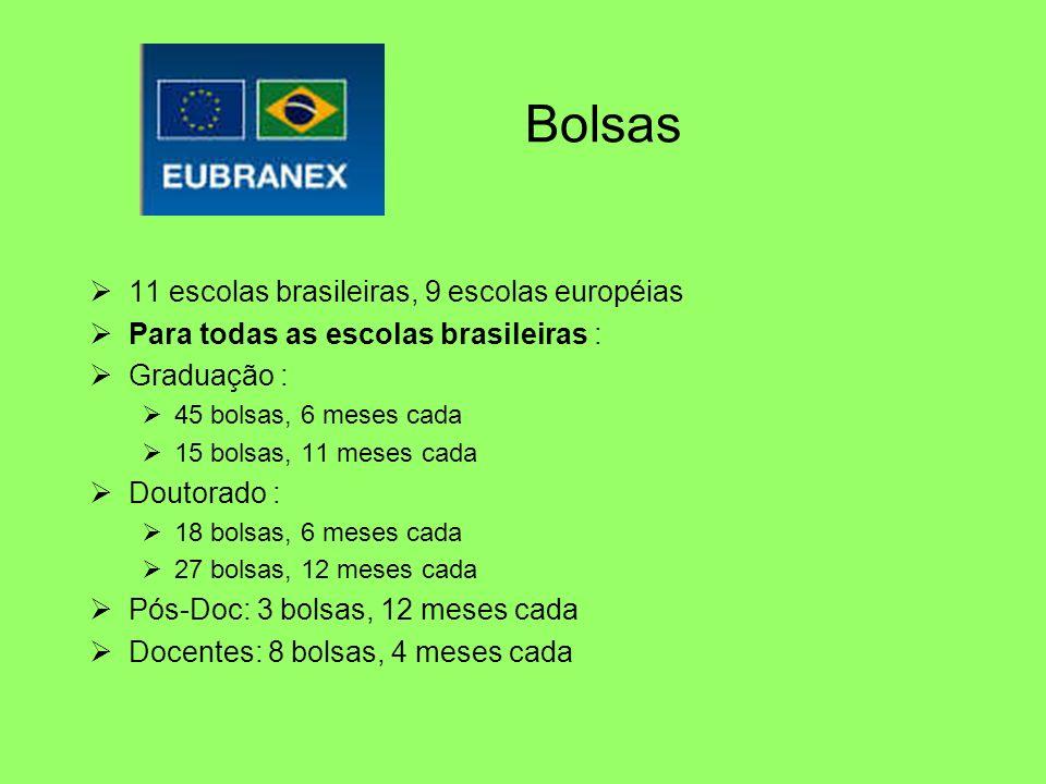 Bolsas 11 escolas brasileiras, 9 escolas européias