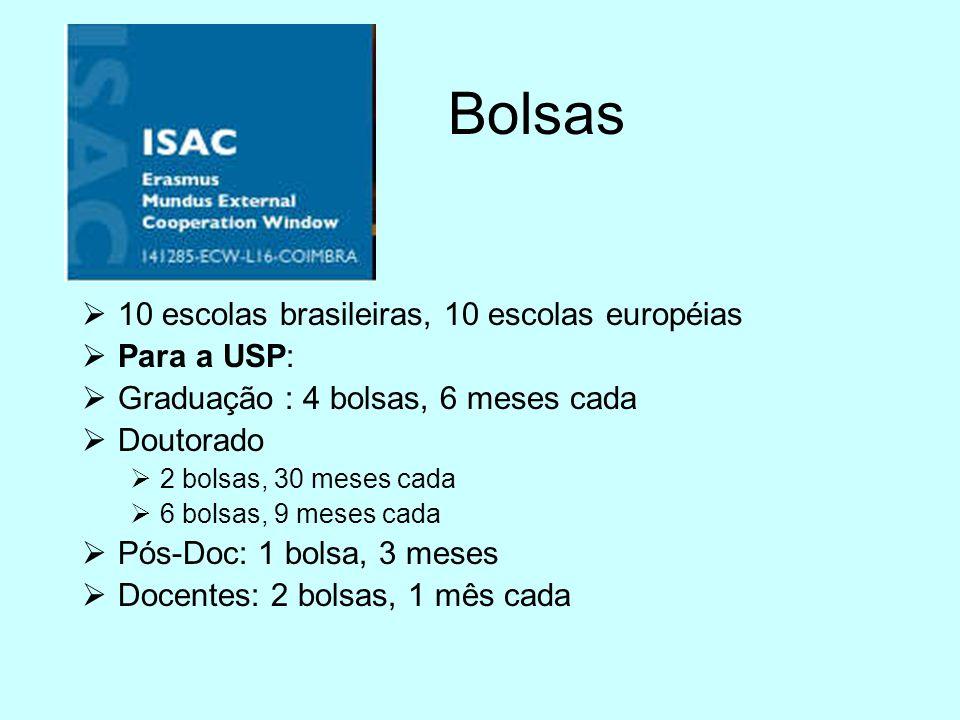 Bolsas 10 escolas brasileiras, 10 escolas européias Para a USP: