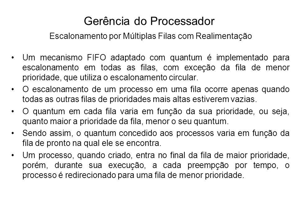 Gerência do Processador Escalonamento por Múltiplas Filas com Realimentação