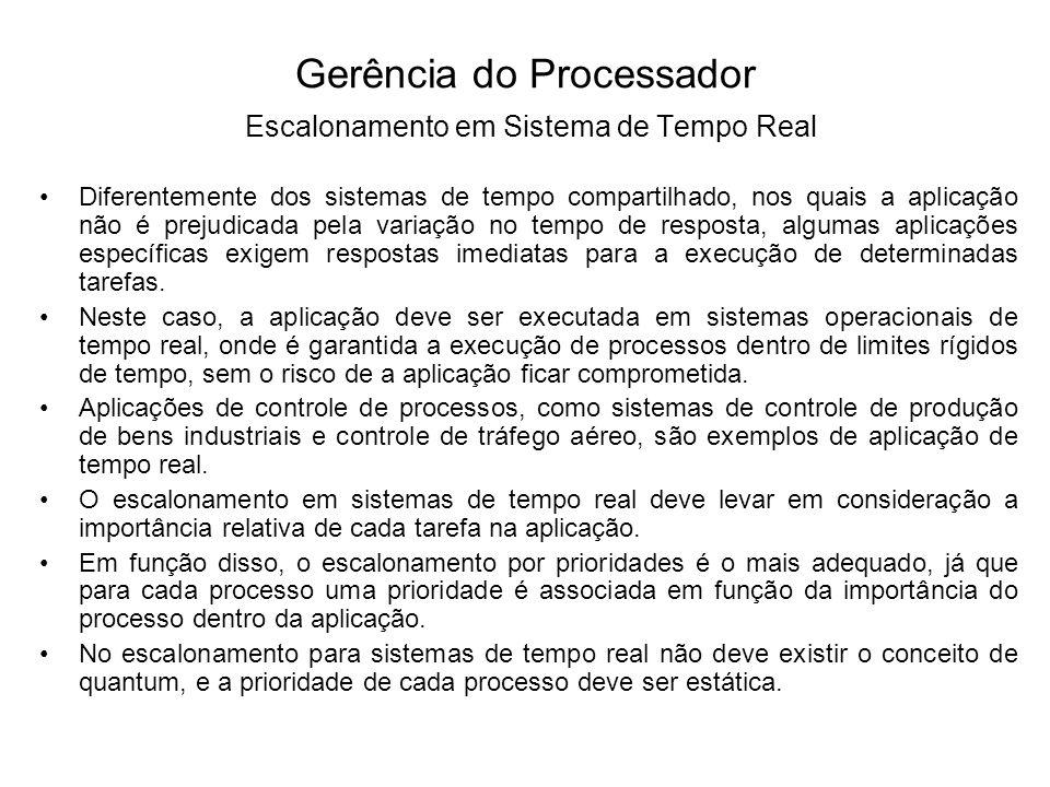 Gerência do Processador Escalonamento em Sistema de Tempo Real