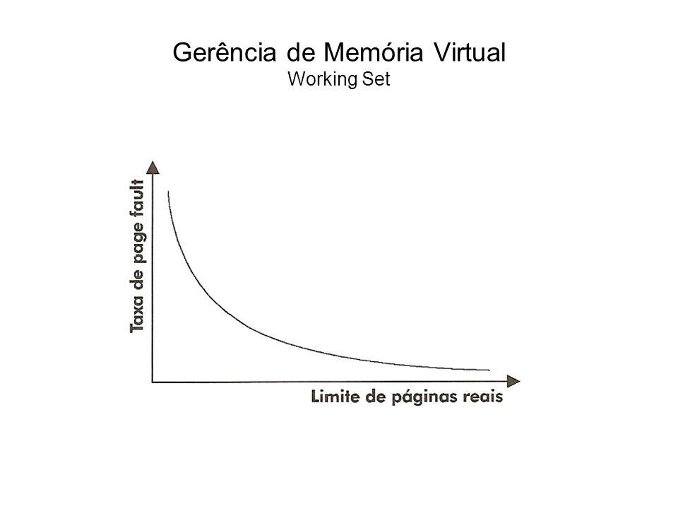 Gerência de Memória Virtual Working Set