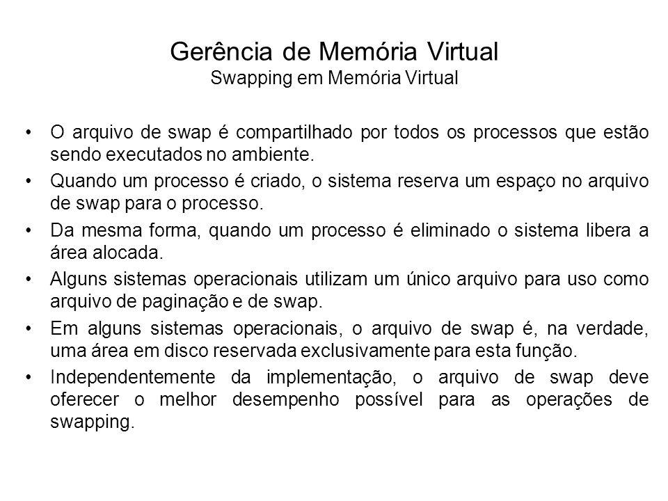 Gerência de Memória Virtual Swapping em Memória Virtual