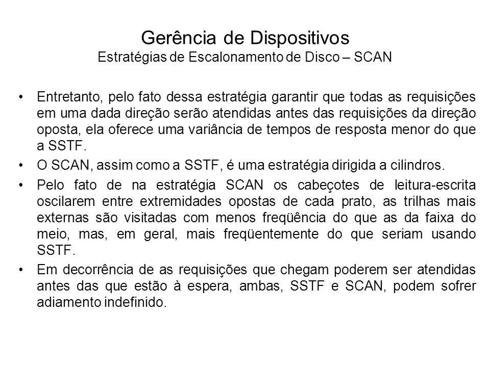 Gerência de Dispositivos Estratégias de Escalonamento de Disco – SCAN