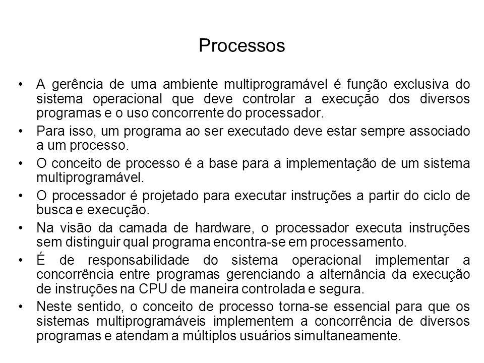Processos