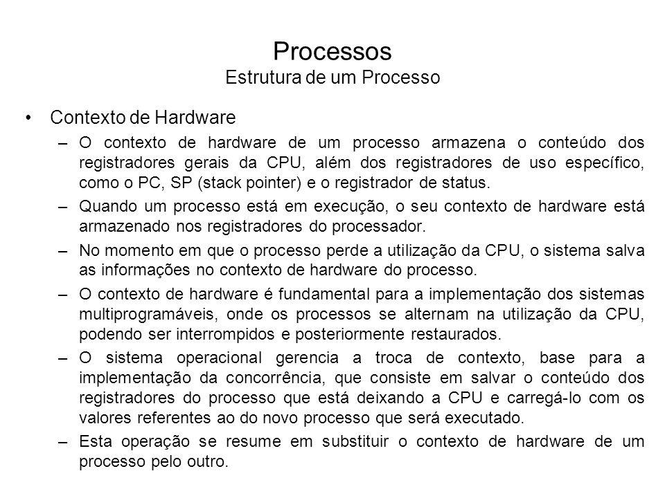 Processos Estrutura de um Processo