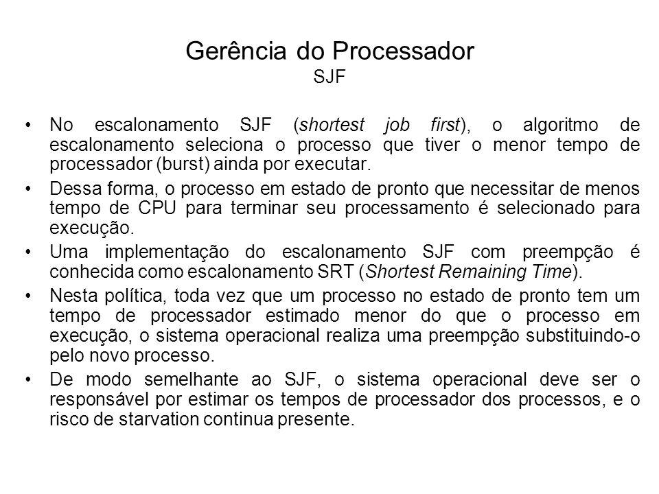 Gerência do Processador SJF