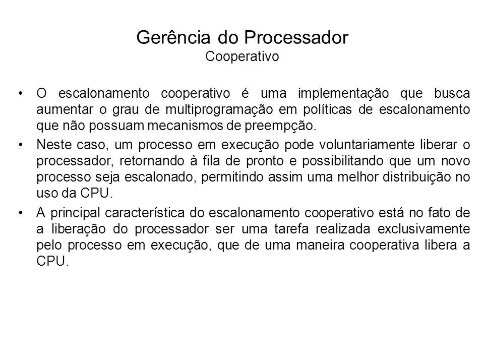 Gerência do Processador Cooperativo