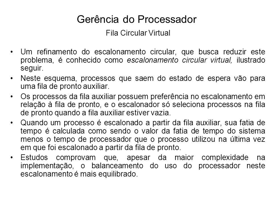 Gerência do Processador Fila Circular Virtual