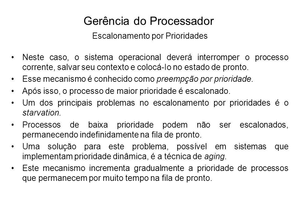 Gerência do Processador Escalonamento por Prioridades