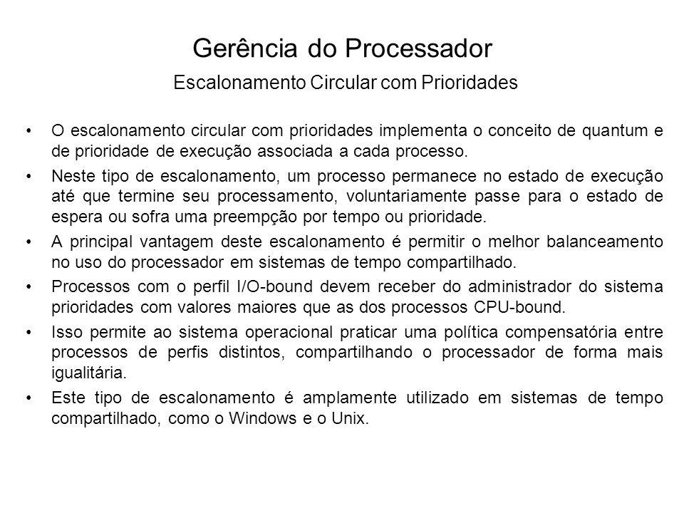 Gerência do Processador Escalonamento Circular com Prioridades