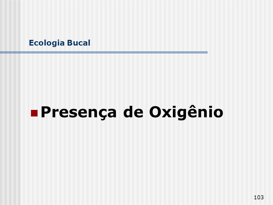 Ecologia Bucal Presença de Oxigênio