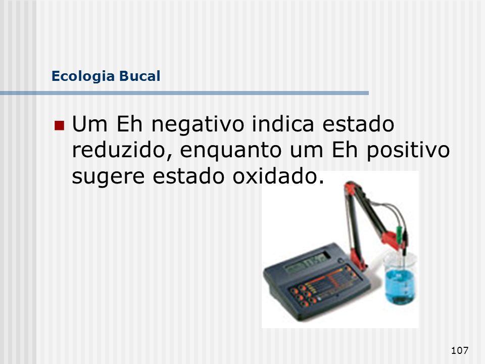 Um Eh negativo indica estado reduzido, enquanto um Eh positivo sugere estado oxidado.